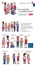 Folder Was ist eigentlich sexualisierte Gewalt?